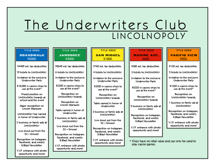 Underwriters-at-Lincolnopoly-2020_Page1